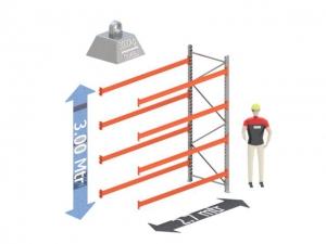 Aanbouw Sectie: Hoogte: 3,0 mtr. Diepte: 1.1 mtr. Breedte sectie : 2.7 mtr. Aantal niveau's: 4 Dragers 120x50 L=2.7mtr. Draagvermogen: 3.000 Kg. (per liggerpaar)
