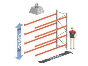 Aanbouw Sectie: Hoogte: 3.0 mtr. Diepte: 1.1 mtr. Breedte sectie : 3.6 mtr. Aantal niveau's: 4 Dragers 140x50 L= 3.6mtr. Draagvermogen: 2.500Kg. (per liggerpaar)