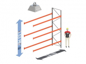 Aanbouw Sectie: Hoogte: 3.5 mtr. Diepte: 1.1 mtr. Breedte sectie : 3.6 mtr. Aantal niveau's: 3 Dragers 140x50 L= 3.6mtr. Draagvermogen: 2.500Kg. (per liggerpaar)