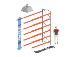Aanbouw Sectie: Hoogte: 3,5 mtr. Diepte: 1.1 mtr. Breedte sectie : 2.7 mtr. Aantal niveau's: 6 Dragers 120x50 L=2.7mtr. Draagvermogen: 3.000 Kg. (per liggerpaar)